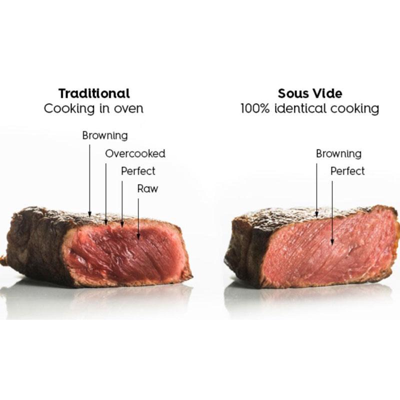 thịt bò nấu theo phương pháp Sous Vide