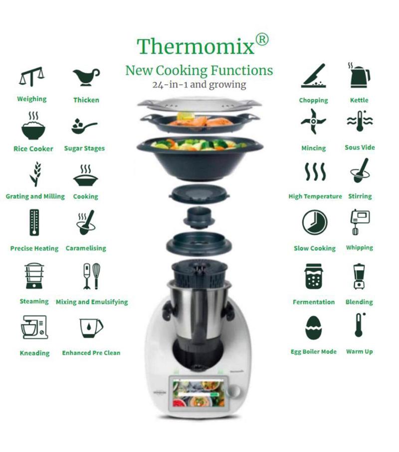 Các chức năng của robot nấu ăn thermomix