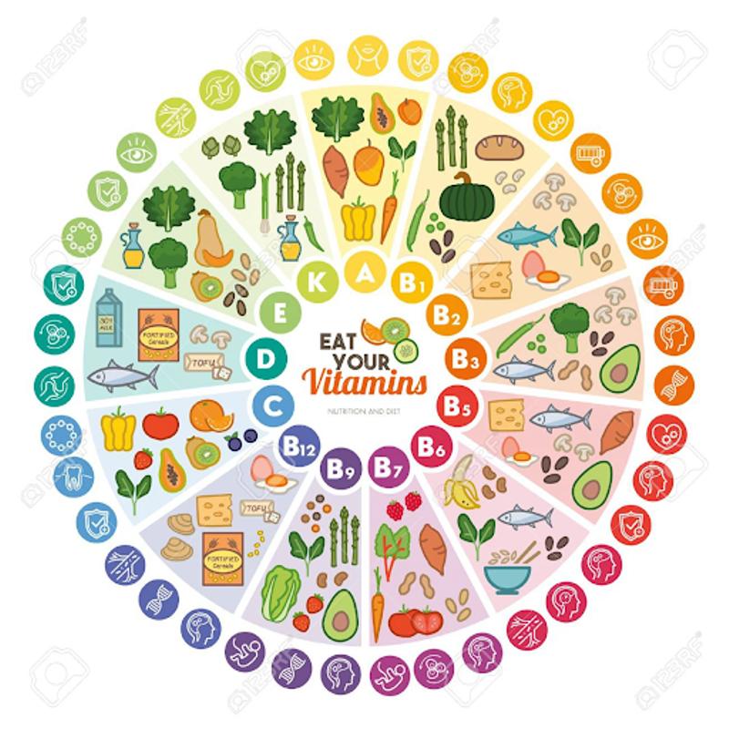 Bữa ăn lành mạnh: bổ sung rau xanh