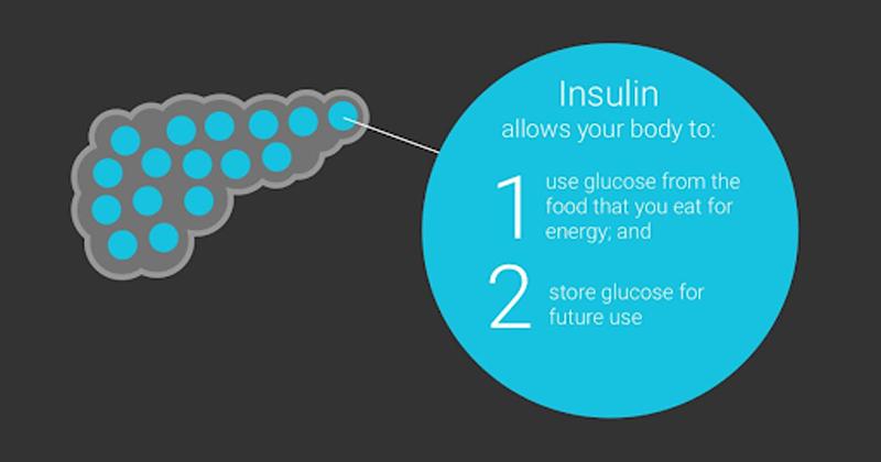 insulin với bệnh tiểu đường